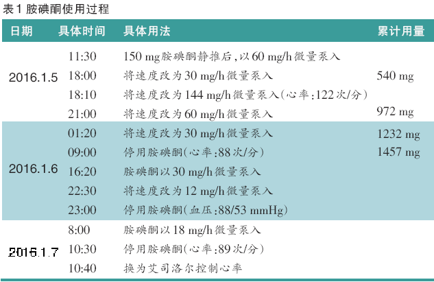 合理用药表1.png