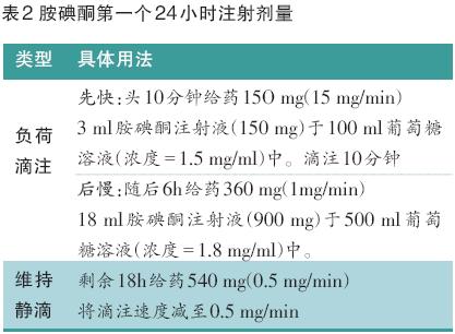 合理用药表2.png