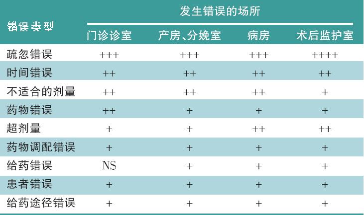 合理用药表4.png