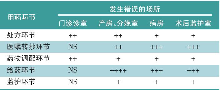 合理用药表3.png