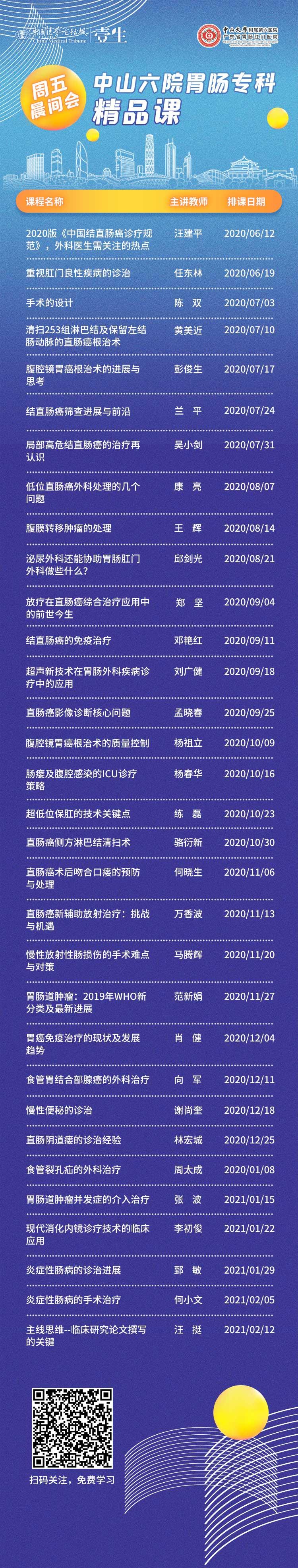 中山六院胃肠专科精品课.jpg